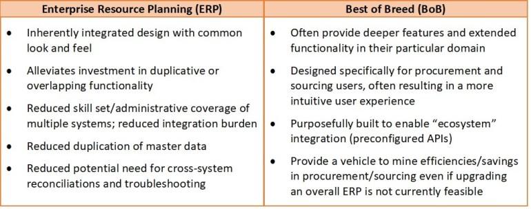 Systems comparison table
