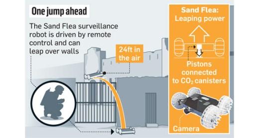 Sand-Flea-Robot