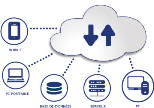 schéma-cloud-computing
