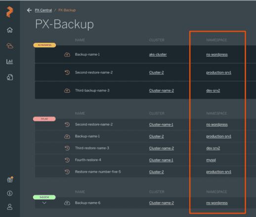 PX-Backup は Kubernetes 名前空間を認識