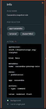 PX-Backup -Rule Name