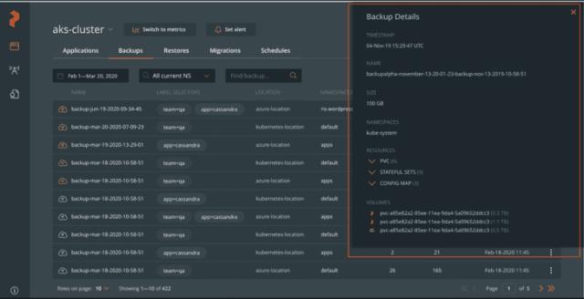 PX-Backup - Backup Details
