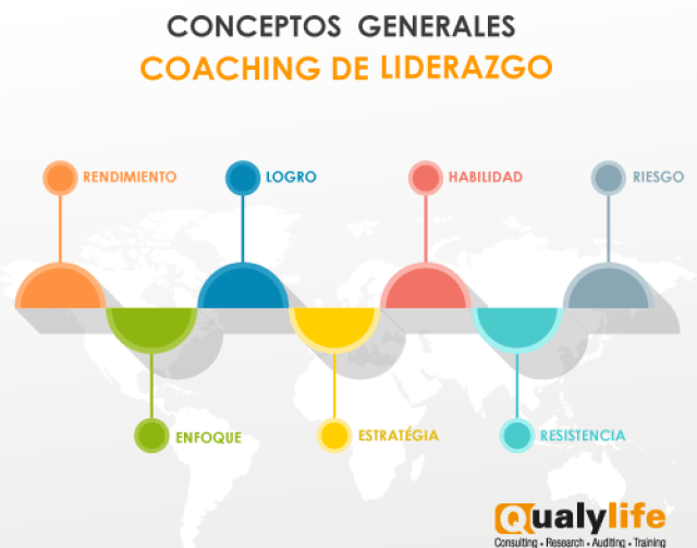 coaching de liderazgo