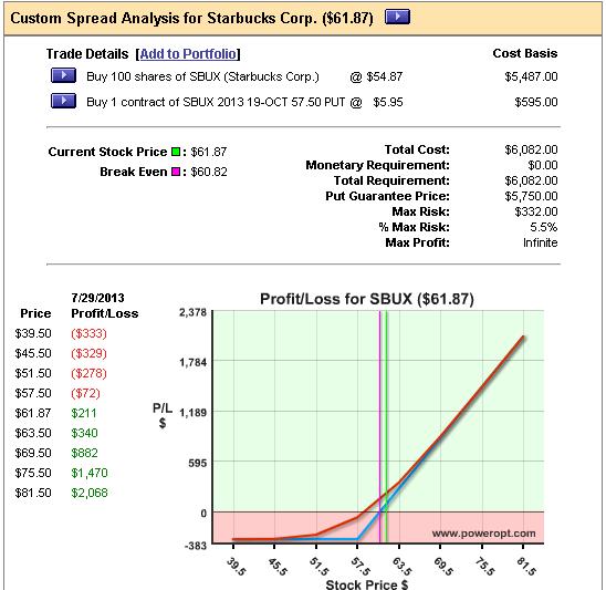 5 decimal trading with binary options