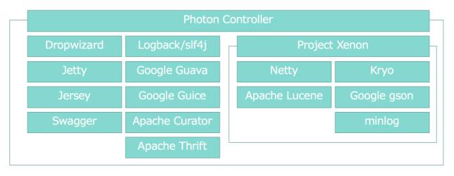 photon-controller-dependencies