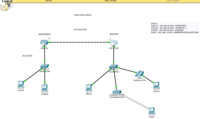 DHCP con VLAN II