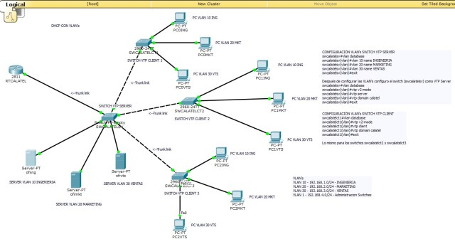 DHCP con VLAN