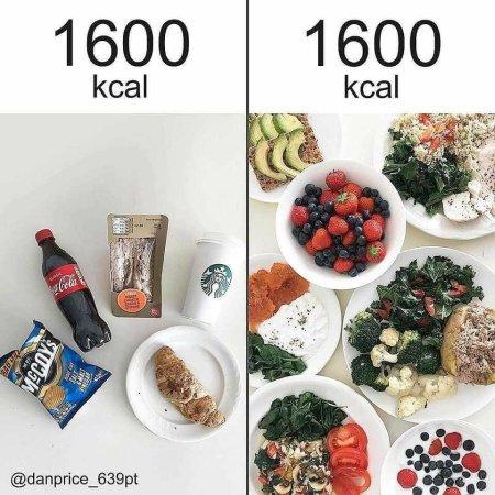 太る食事 痩せる食事