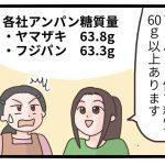 低糖質 あんぱん 糖質制限 アンパン