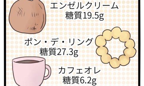 糖質制限 ドーナツ ダイエット