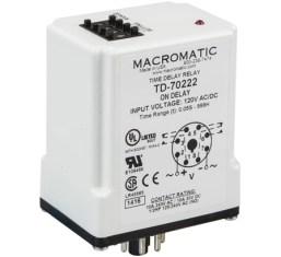 Macromatic TD-70222