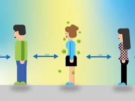 Fünf Menschen stehen in einer Reihe, jeweils mit 1,5 Meter Abstand.