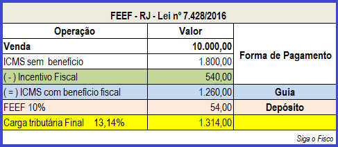 feef-rj-calc