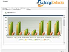 ExchangeDefender Outlook 2013 add-in