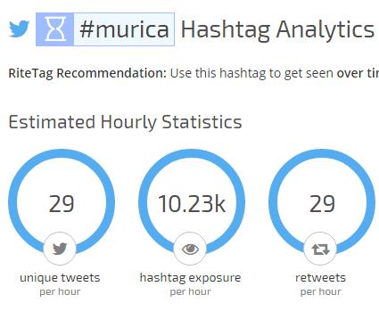 Ritetag hashtag use example