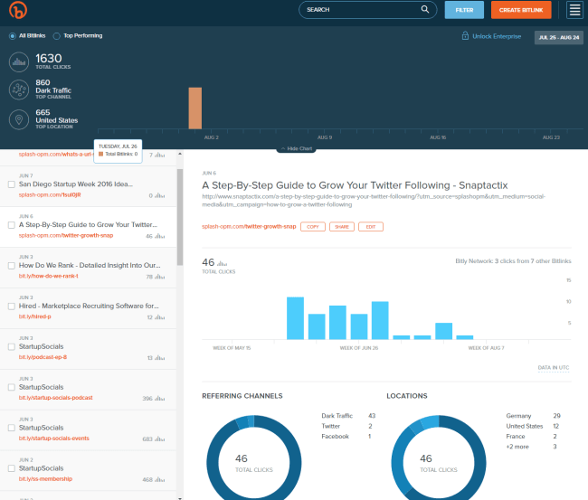 Bitly_Dashboard