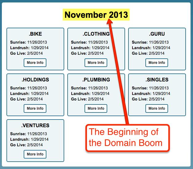 Domain Chart Image