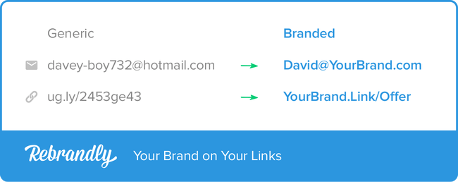 email deliverability example of branded email address