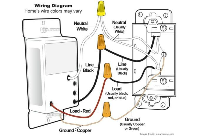 how to install a dimmer switch for your recessed lighting