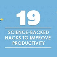 19 Science-Backed Hacks to Improve Office Productivity [Infographic]