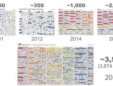 marketing supergraphic