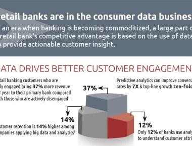 customer data in banking