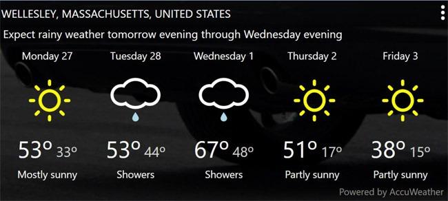 weather-dashboard