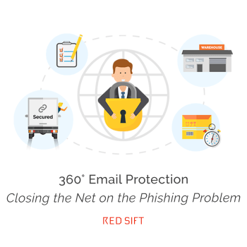 Closing the Net on the Phishing Problem