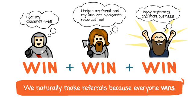The Ultimate Checklist to Referral Marketing