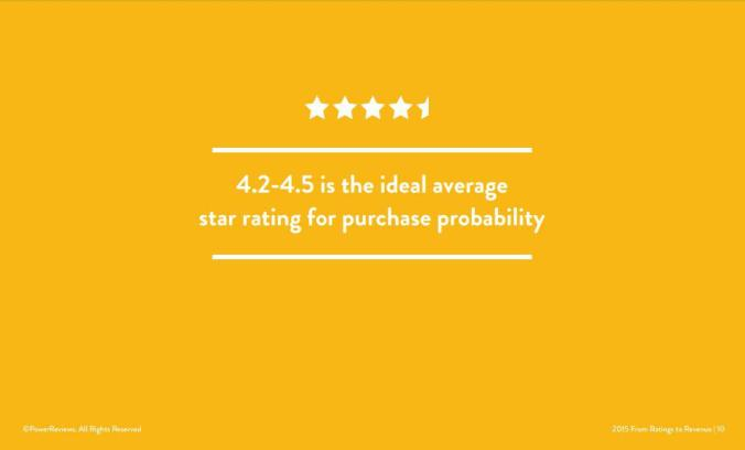 ideal average star rating for purchase probability