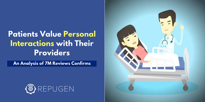 Patients Value Personal Interactions with Their Providers: An Analysis of 7M Reviews Confirms