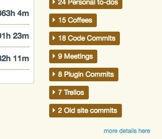 My commit history on my RescueTime dashboard