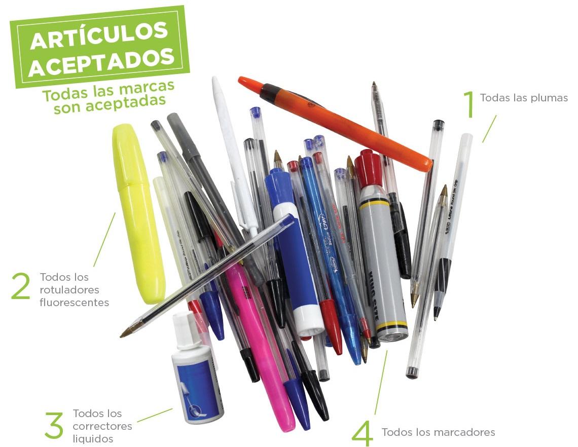 Material escritura reciclable