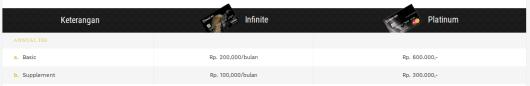 4 Iuran Tahunan Infinite dan Platinum
