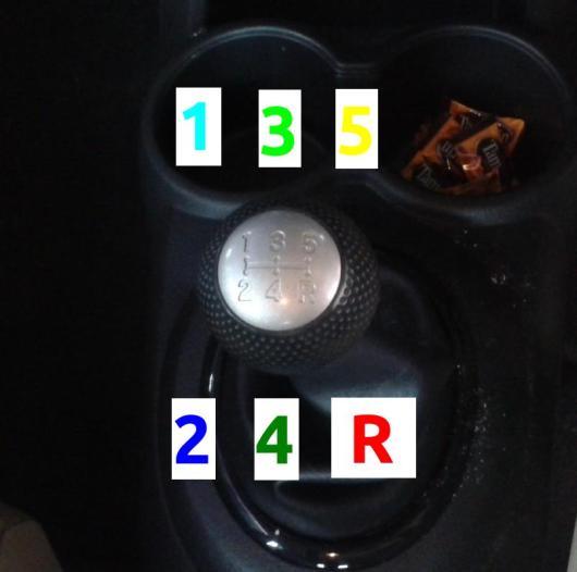 TUAS GIGI BRIO SATYA S 1 - 2 - 3 - 4 - 5 - R-