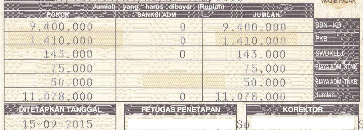 Komponen Biaya Awal Pada Lembar Pajak Mobil Brio Satya 2015 Blog Rivaekaputra Com