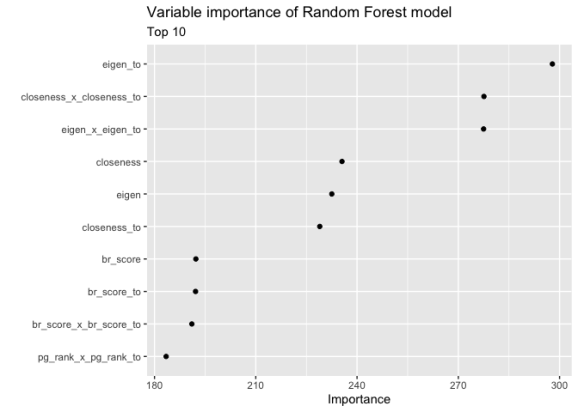variable importance rf model-1.png