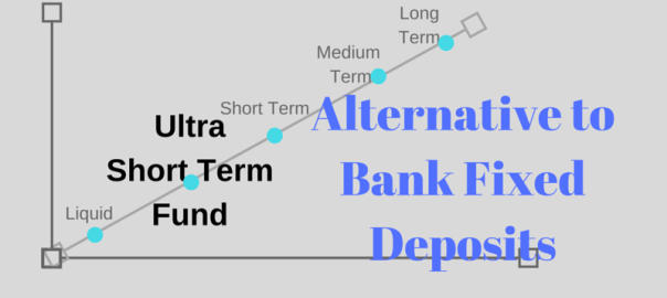Ultra Short Term Liquid Debt Mutual Fund