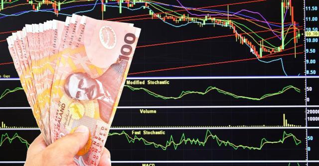 NZD: odsetki od ryzyka wspierają walutę