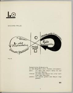 23_Paul_Klee_tipografika-bauxauz