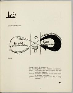 23_Paul_Klee_tipografika-bauxauz Типографика Баухауз, 20-е годы Типографика Баухауз, 20-е годы 2 Paul Klee Pa 776 dagogisches Skizzenbuch1 13