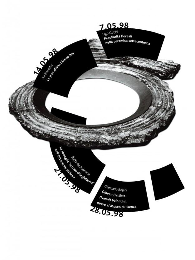 Ceramica Плакат для цикла лекций в Музее Пезаро. 1998 Лекции в музее посвящены искусству керамики. И буква «С» – первая в слове «Сeramica» – складывается на плакате из абстрактных сегментов как из керамиче-ских черепков.