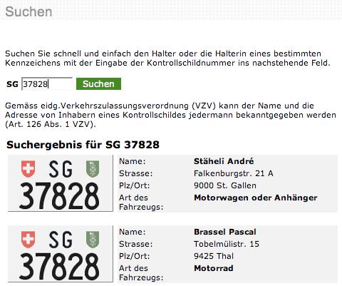 Autoindex St. Gallen