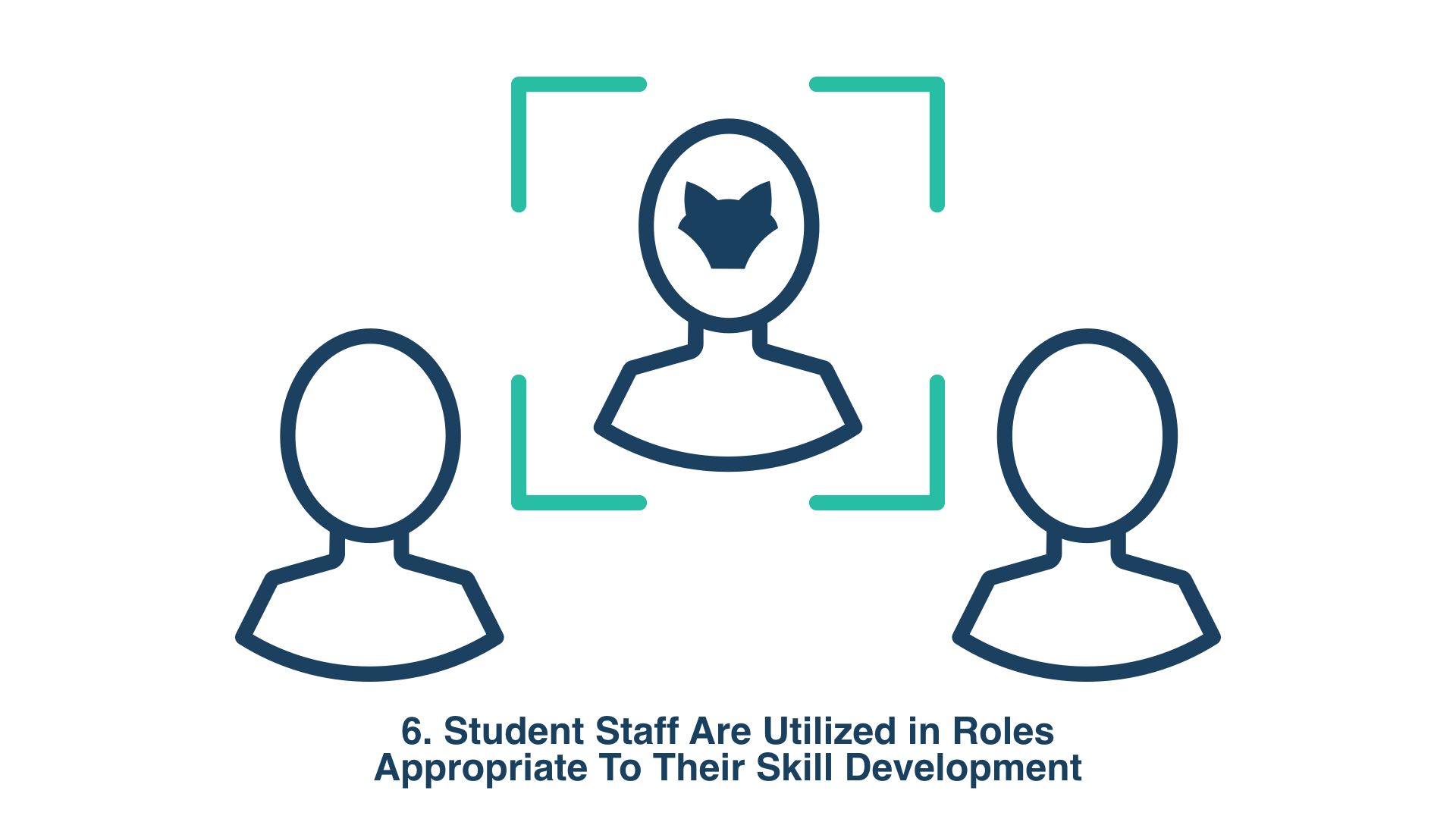 6. Student Staff Are Utilized in Roles Appropriate To Their Skill Development