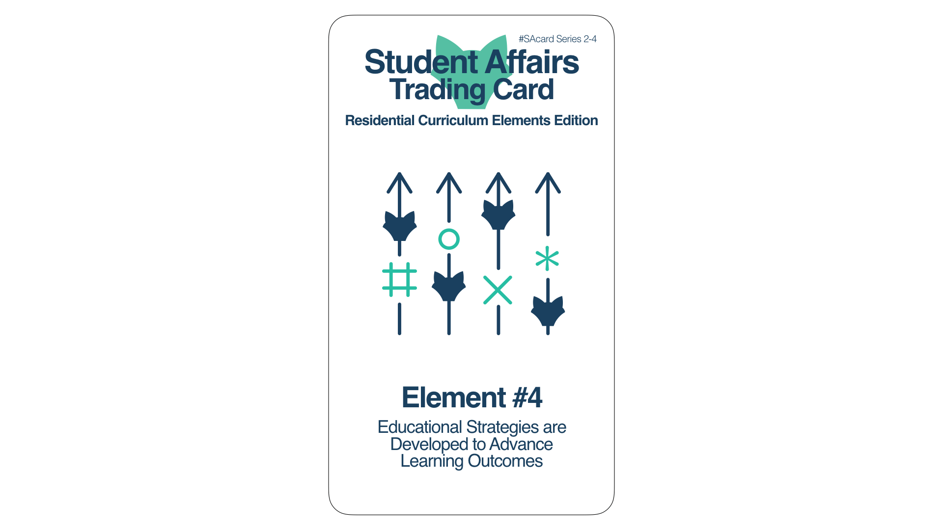 Student Affairs Trading Card 2-4: Residential Curriculum Element 4
