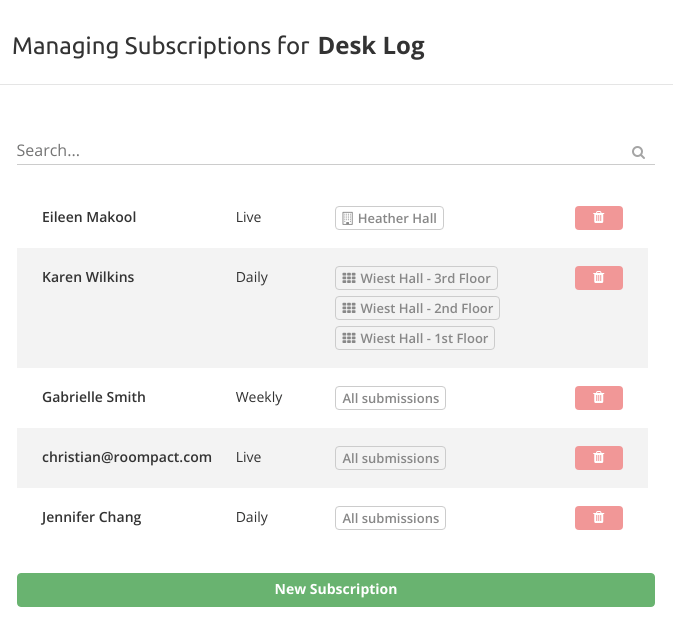Forms Subscription List