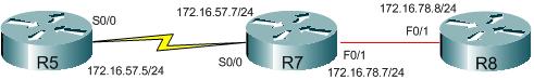 Configuring Basic NAT with Overloading