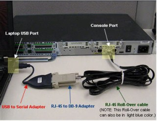 Connecting to a Cisco Standard Console Port-RJ-45