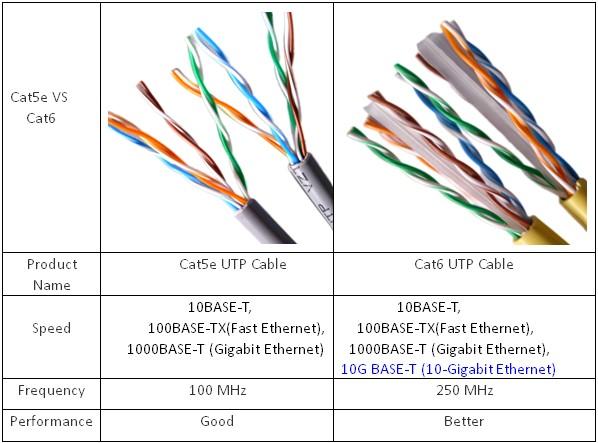 diagram cat 6 vs cat 5 wiring diagram full version hd