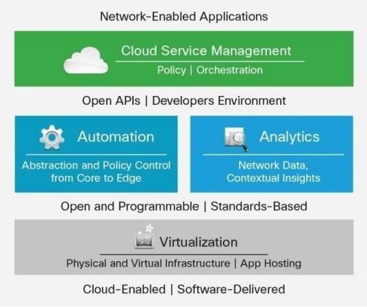 Cisco Voice Engineer Resume Sample  tamim rihawi network